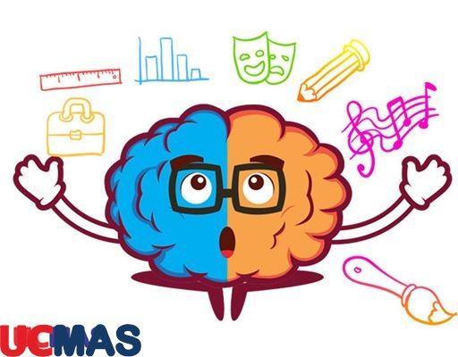 Học toán tư duy có tốt không?