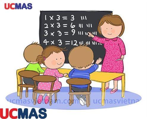 Cách học toán lớp 3 hiệu quả