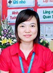 Kiều Thị Kim Thoa