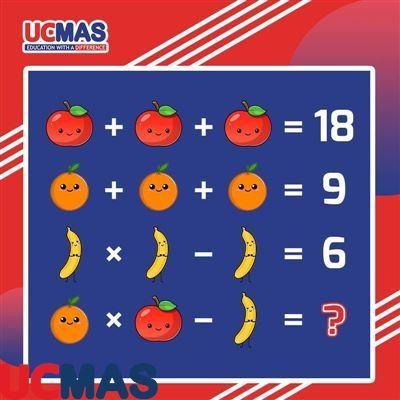 Thử sức với bài tập đơn giản được sử dụng trong quá trình giảng dạy của UCMAS