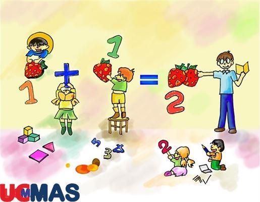 Bài tập toán tư duy cho trẻ 5 tuổi