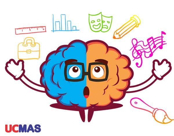 Toán tư duy là gì? Cách TỐT NHẤT để học toán tư duy