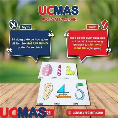 Ucmas - Lợi ích của việc sử dụng giáo cụ trực quan